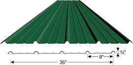 Tuff-Rib / Residential Rib Metal Roofing